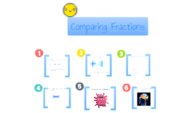 Comparing Fraction ☺☻♥♦♣♠•◘○§╚