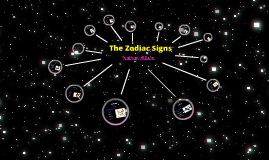 Copy of The Zodiac Signs