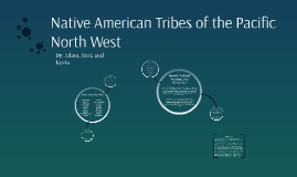 Native American Tribes of the Pacific North West
