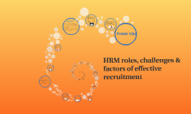 HRM roles, challenges & process of recruitment & selection