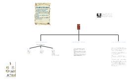 Historia Social e Ideologías de la Sociedad,