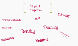 Copy of Physical Properties