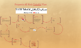 SABB Takaful