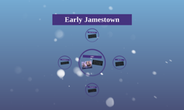 Early Jamestown by Connor l and Austen