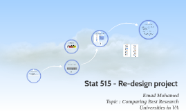 Stat 515