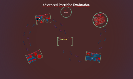 Advanced Portfolio Evaluation By Sana Hasan