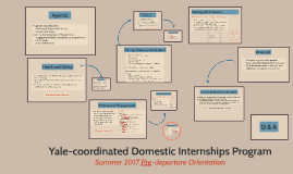 Copy of Yale-coordinated International Internships Program