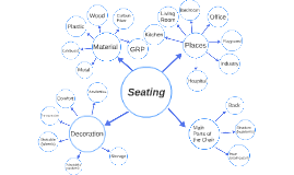Copy of Seating