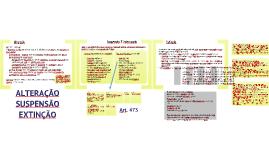 Copy of 6 DTI Alteração, Suspensão e Extinção do Contrato