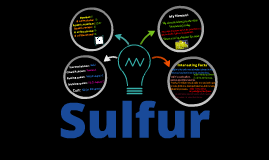 The Element Sulfur