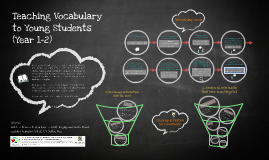 Teaching Vocabulary to Young Students (Year 1-2)