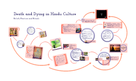 Hindu Presentation