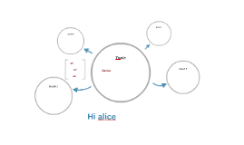 Hi alice