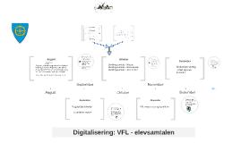 Digitalisering VFL
