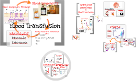 1-Introduction to Haematology and Blood Transfusion