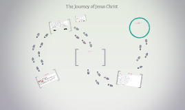 The Journey of Jesus Christ