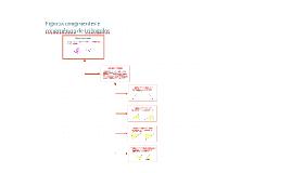 Copy of Figuras congruentes e congruência de triãngulos