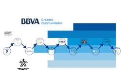 Proyecto BBVA.