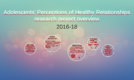 Adolescents' Perceptions of Healthy Relationships research p
