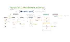 Historia oral y memorias traumáticas