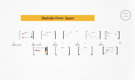 Shahida Omar Sayes