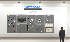 Lean CANVAS Metrogas 2015