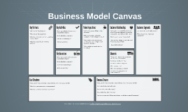 Copie de Business Canvas