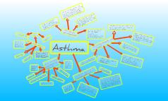 Laura Manship/ Asthma