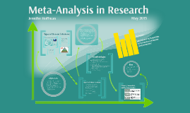 Copy of Meta-Analysis Review in Research