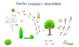 Unidade I: Biologia vegetal: introdução ao mundo das plantas