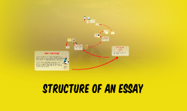 tpcastt of i hear america singing by kathryn jackson on prezi writing essay transitions structure of an essay