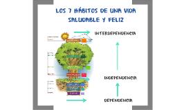LOS 7 HÁBITOS DE UNA VIDA SALUDABLE Y FELIZ