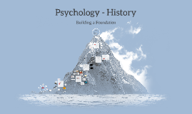 Module 1 Psychology - Prologue