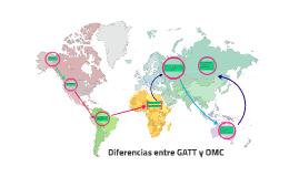 Copy of Diferencias entre GATT y OMC