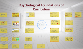 Copy of Copy of Psychological Foundations of Curriculum