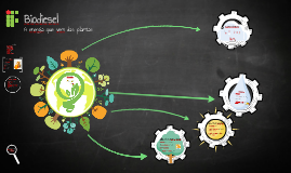 Copy of Cópia de Mind Mapping Template