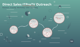 Direct Sales B2B outreach