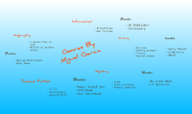 Genres