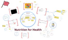 Unit 5 Nutrition