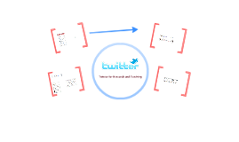 Twitter for Teaching and Research