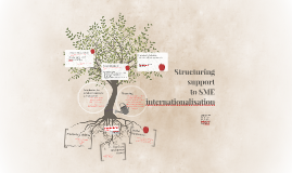Mapping support to SME internationalisation