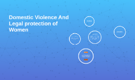 Domestic Violence And Legal protection of Women