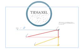Copy of Tidsaxel - Naturvetenskapliga händelser