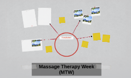 Massage Therapy Week (MTW)