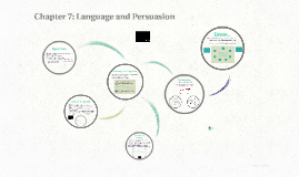 Chapter 7: Language and Persuasion