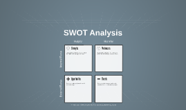 Copy of SWOT Analysis