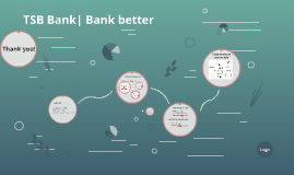 TSB Bank| Bank better