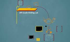 Welcome to 8th Grade Writing Lab!