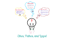 Copy of Copy of Ethos, Pathos, & Logos