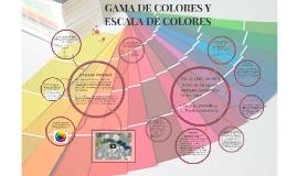 Copy of GAMA DE COLORES Y ESCALA DE COLORES